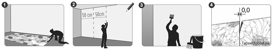 Fliis fototapeedi paigaldusjuhend (paani laisu 50 cm)